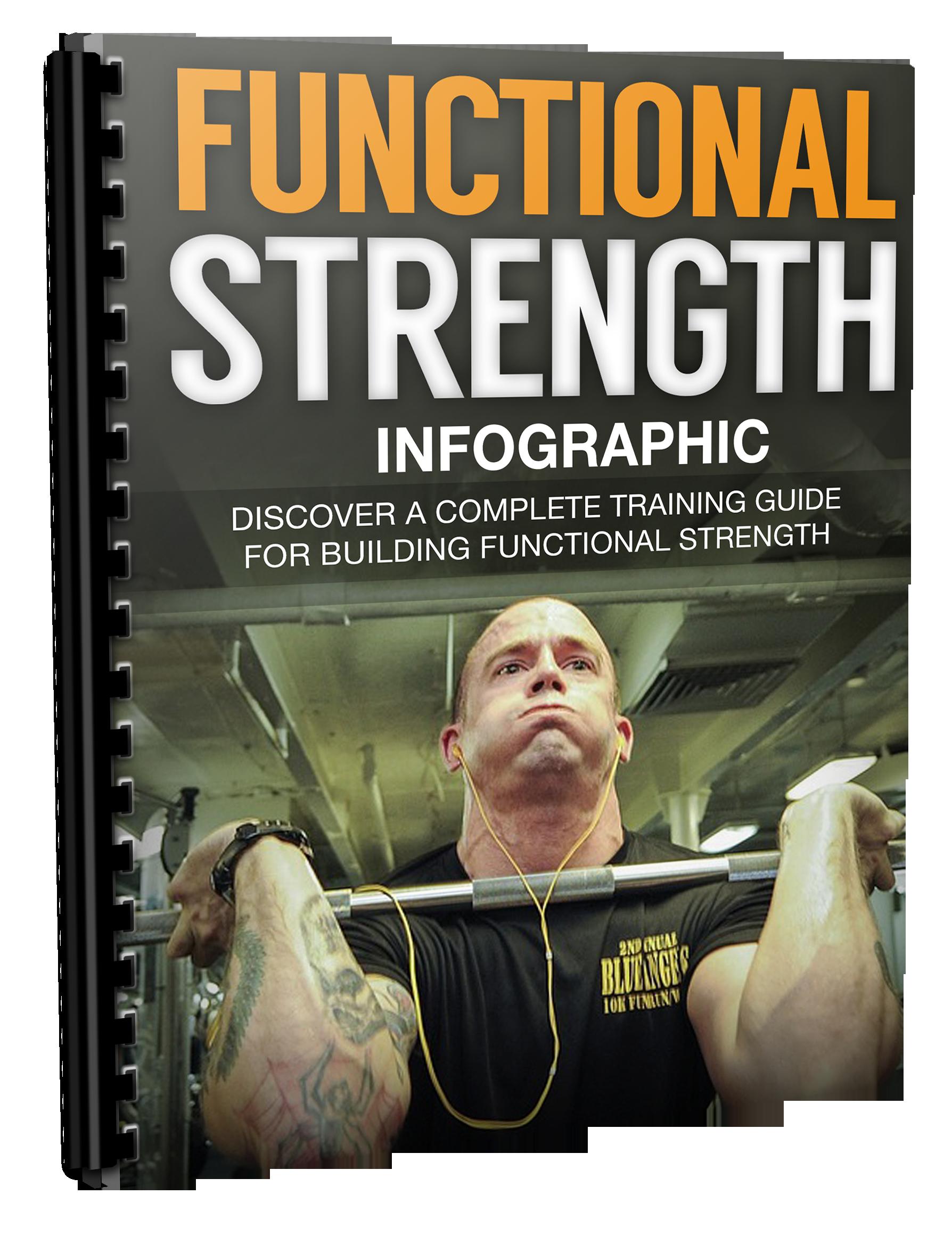 MRR Functional Strength