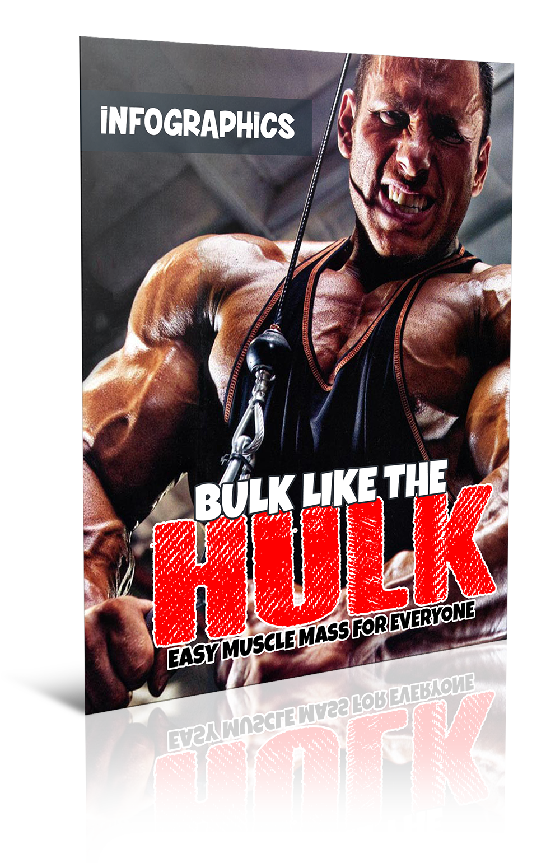 MRR Bulk Like The Hulk